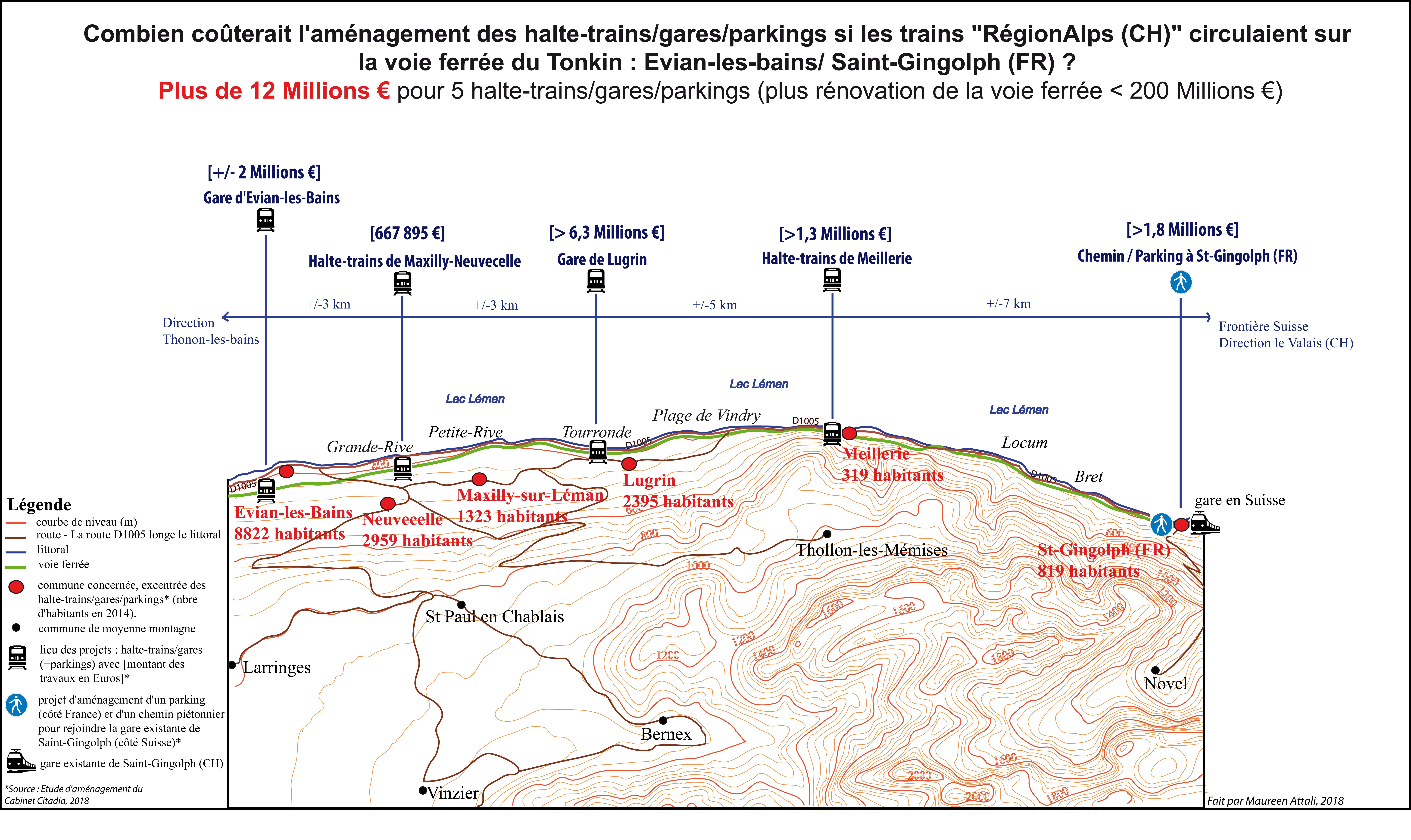 TONKIN projet Haltes-Trains Gares
